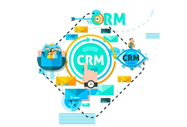 ¿Qué es el CRM y por qué es importante lograr fidelización?