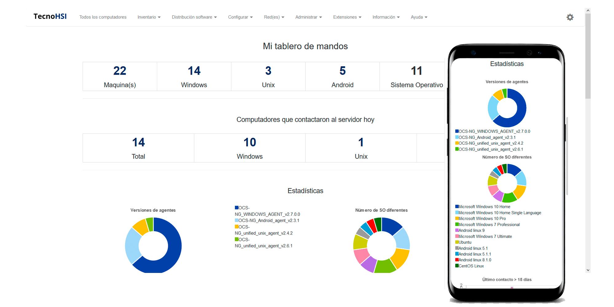PLATAFORMA DE GESTIÓN DE RECURSOS TIC