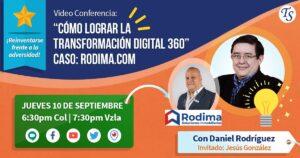 Estrategias Digitales 360 aplicadas a una Inmobiliaria