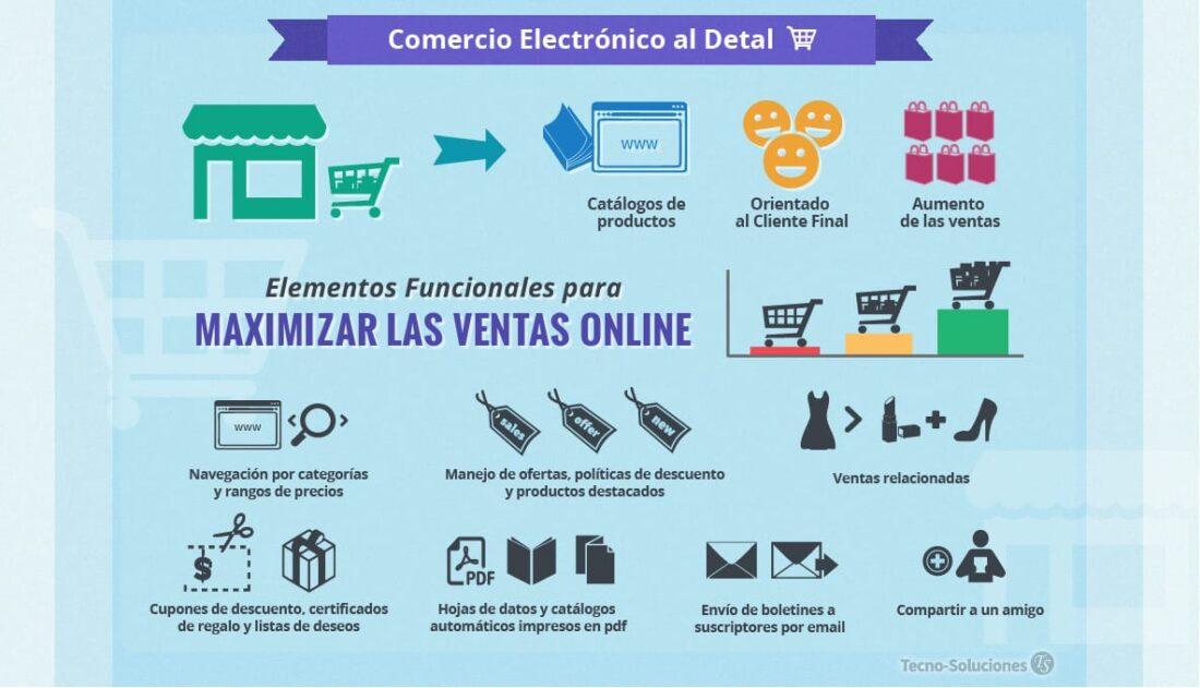 Comercio Electrónico TecnoCommerce B2C
